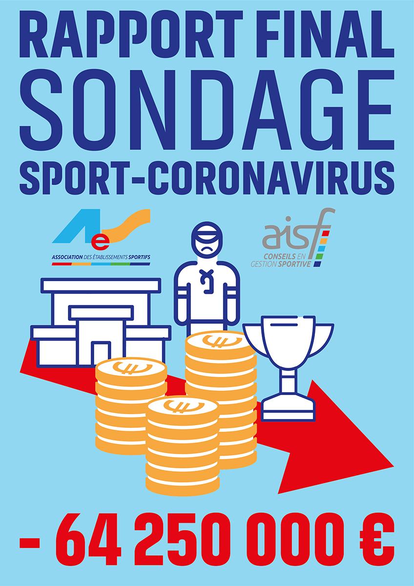 Sondage Sport – Coronavirus